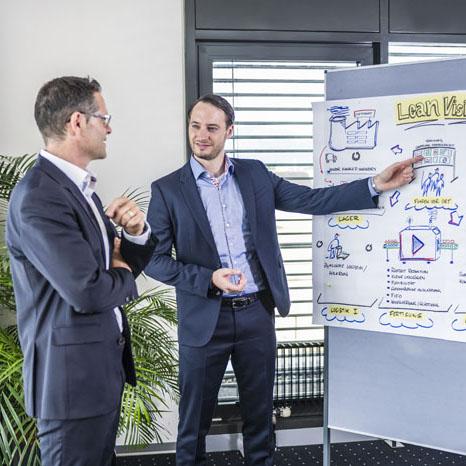 Umsetzungsplan und Kommunikation für Lean Beratung